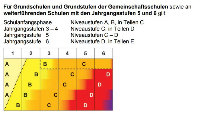 """Neuer Rahmenplan """"Moderne Fremdsprachen"""" (Hrsg.: siehe oben)"""