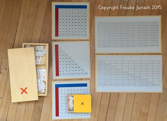 Multiplikationstabellen und Kontrolltafeln / Material: Nienhuis