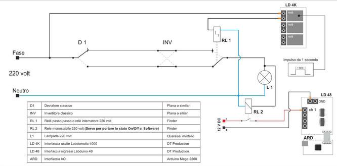 Schemi Elettrici App : Schemi elettrici collegamento luci labdomotic