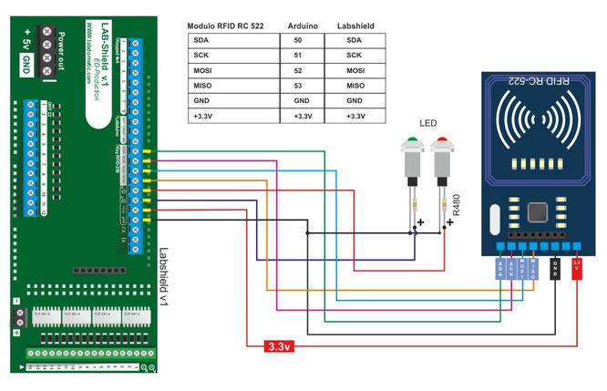 Schemi Elettrici Arduino : Schemi elettrici con arduino labdomotic progetto