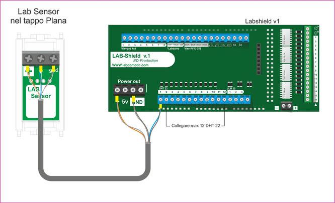 Schemi Elettrici Domotica : Labshield schemi elettrici labdomotic progetto