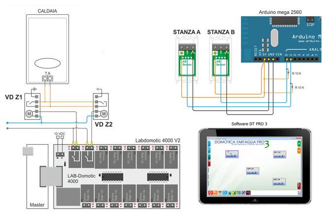 Schemi Elettrici Per Arduino : Schemi elettrici collegamento sensori temperatura dht
