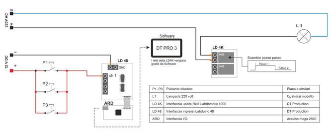 Schema Elettrico Domotica : Schemi elettrici collegamento luci labdomotic