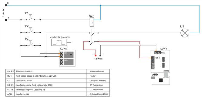 Schema Elettrico Una Lampada Tre Interruttori : Schemi elettrici collegamento luci labdomotic