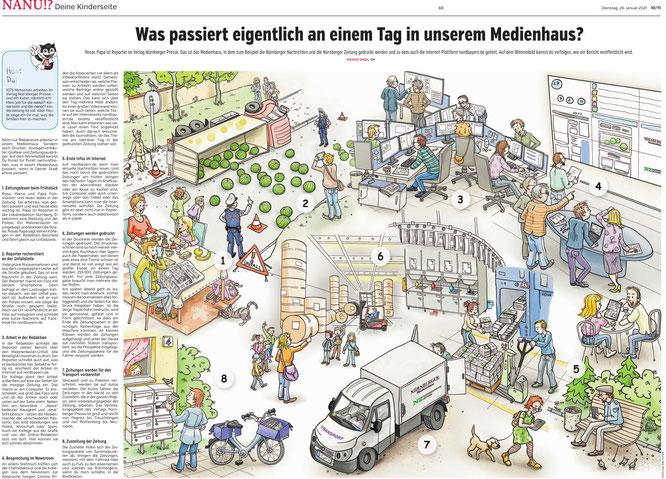 Panoramaseite Nürnberger Nachrichten (26.02.2021)