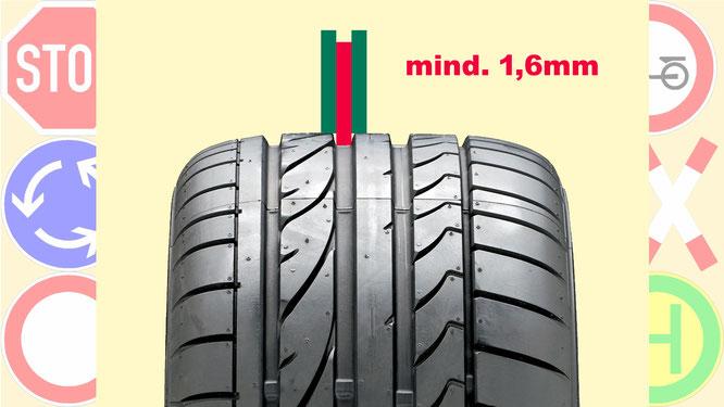 Reifen Kontrolle Und Fahrverhalten Für Den Führerschein Theorie