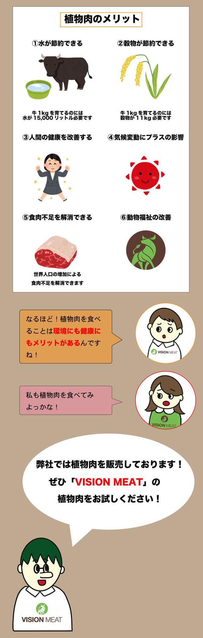 環境にも、健康にも効果のある植物肉
