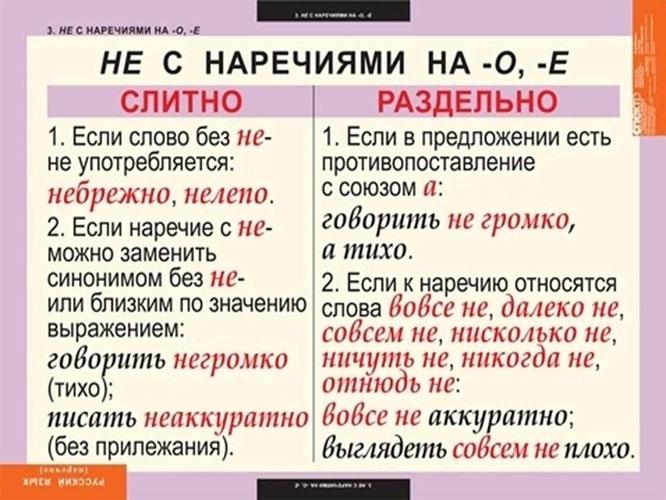 Мшары Диктант с заданием класс Диктант по русскому языку 7 класс наречие мшары