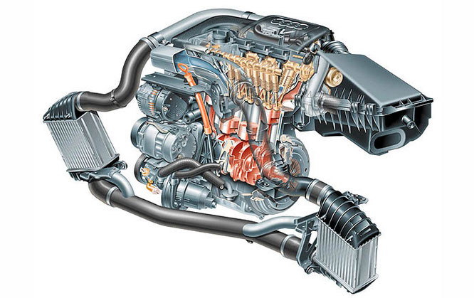 Audi Engine Codes
