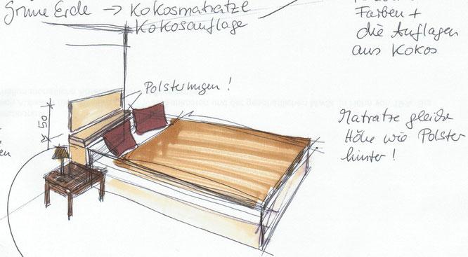 Innenarchitekt Freiburg räume planen innenarchitektur freiburg kerstin balthasar