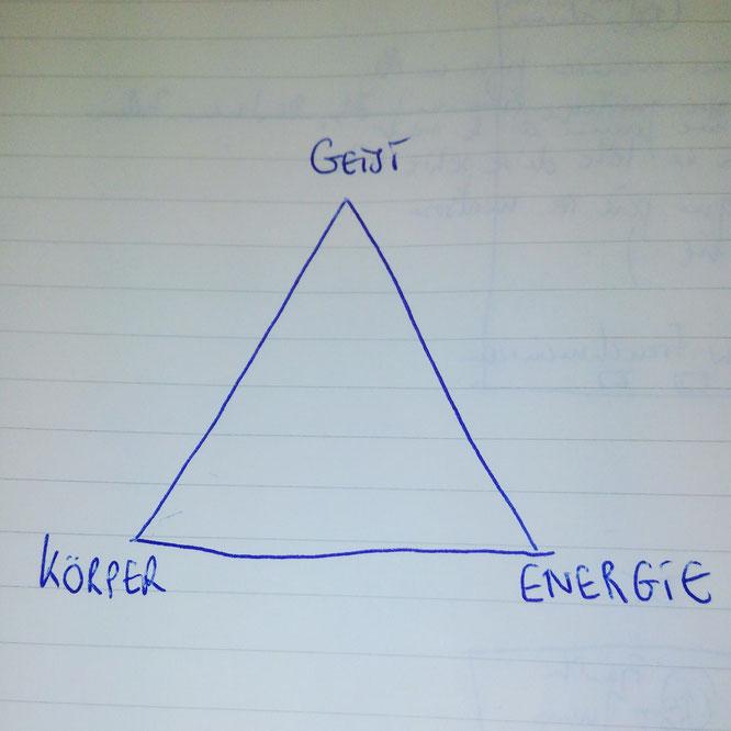 Meditation als Hilfe beim Mamasein: Amélie Merkel de Gurtubay bleibt durchs Meditieren in Balance Mama Yoga Blog Mami MOMazing
