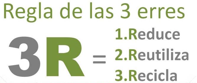 Imagen sacada de http://ecologiaverde.com