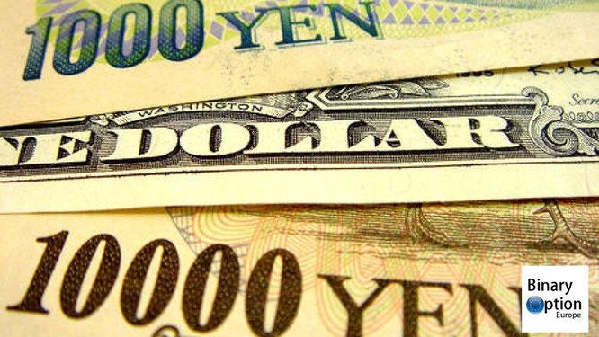 grafico forex dollaro yen usd/jpy in tempo reale oggi per opzioni binarie