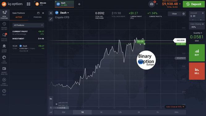 come fare trading iq option bitcoin criptomonete