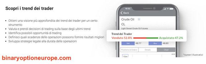trend dei trader markets.com