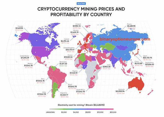 costo del mining in temp reale in dollari