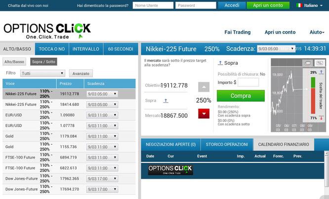 optionsclick recensioni e opinioni conto demo gratis