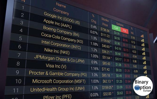 iq option opzioni digitali classiche azioni americane