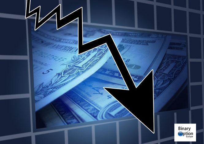consigli Criptovalute limiti trading