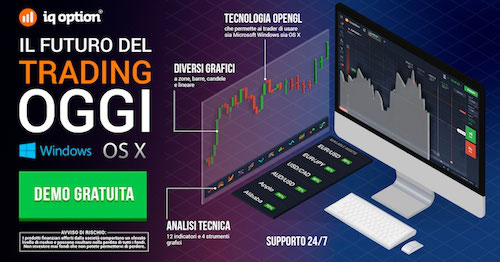 iq option infografica