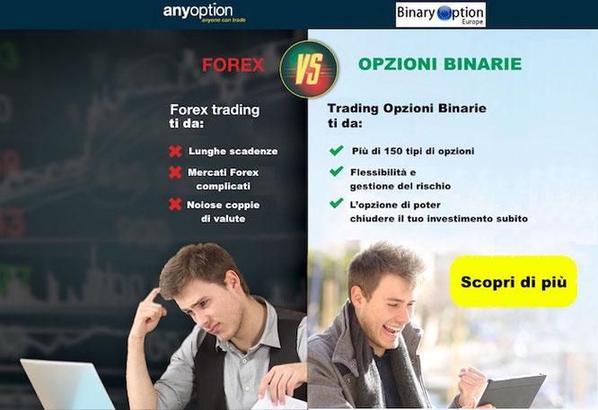 forex contro opzioni binarie