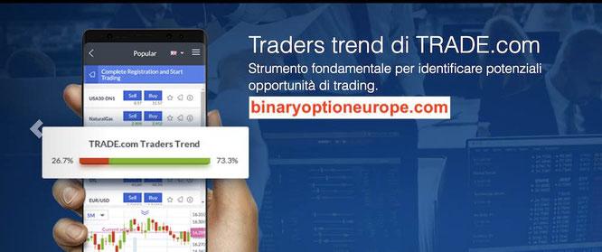 trend dei trader trade.com