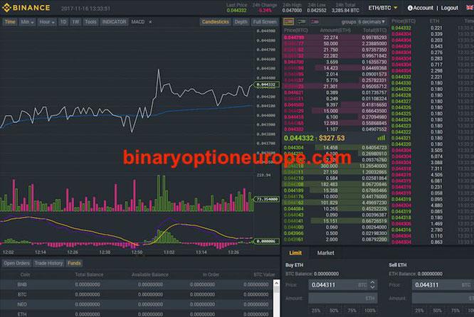 binance piattaforma avanzata trading criptovalute