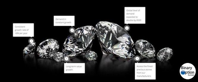 diamond privilege recensione e opinioni