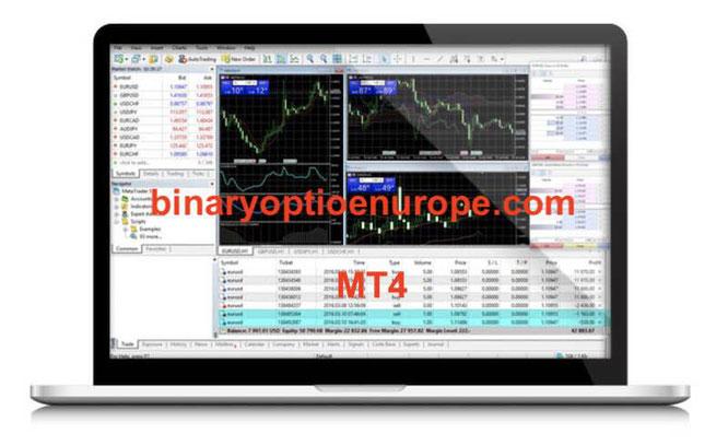 24option metatrader come funziona e quali sono i trucchi di trading