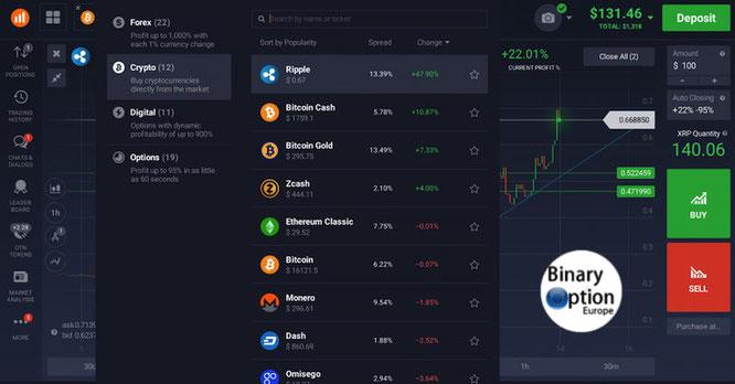 iq option come funziona il trading criptovalute 2018-2020