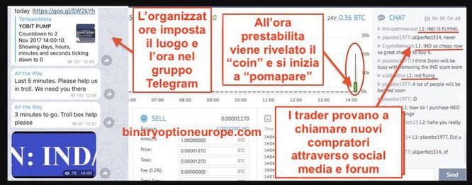 pump and dump telegram truffa criptovalute