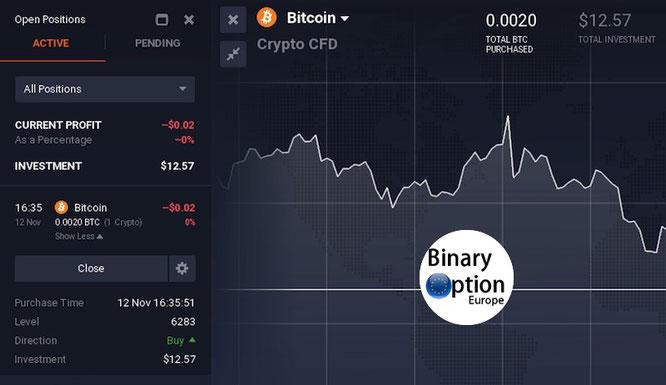 come comprare bitcoin iq option 2018