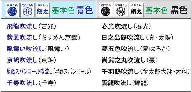 家紋・花個紋・名前入れ 鯉のぼり吹流し 基本色一覧表