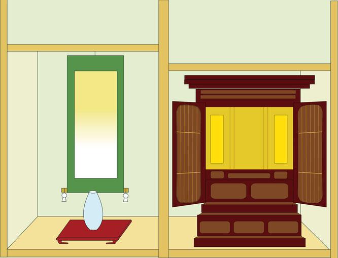 大型仏壇の一間仏間設置