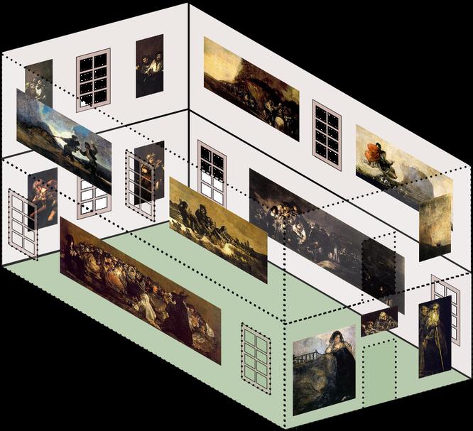 「聾者の家」の壁に描かれた「黒い絵」シリーズの構成。