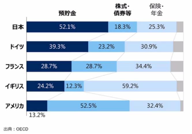 日銀資金統計局資料より[2016年]