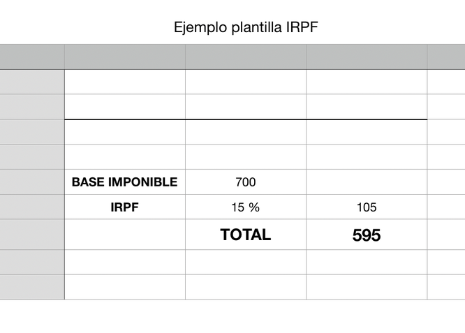 En una factura debemos de indicar un apartado correspondiente al IRPF