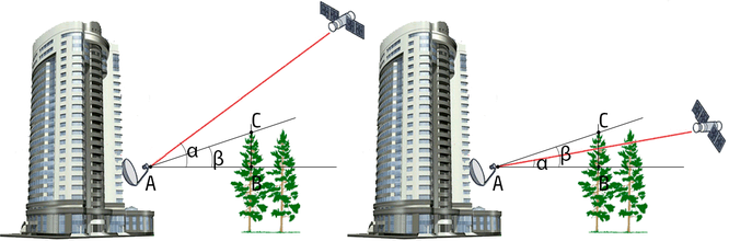 Мешает ли дерево или дом приему сигнала со спутника?