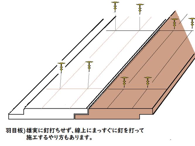 相じゃくり加工(相決り加工) 羽目板、腰壁用の木材加工