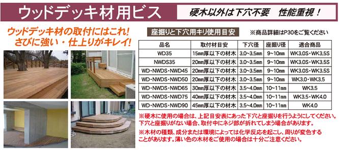 ウッドデッキ材用ビス ステンレスNWDS  鉄NWD 鉄WD 三角WDMU ウッドデッキ材の取付に。さびに強い・仕上がりがきれい・下穴不要