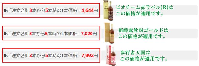 酵素飲料ビオチーム価格一覧表