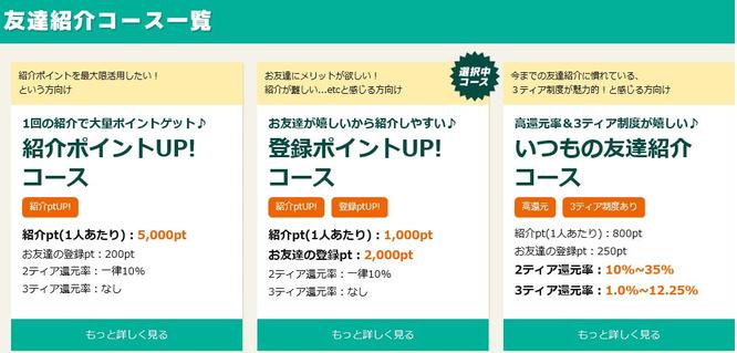 おすすめポイントサイト比較一覧ランキング3位げん玉へはここをクリックすれば無料登録ページへ