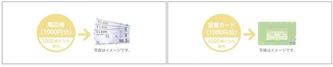おすすめアンケートサイト「アイリサーチ」でのポイント交換3