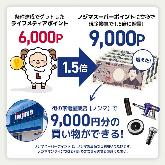 ポイ活サイトおすすめ比較一覧ランキング1位ライフメディアで月収10万円稼ぐにはノジ活