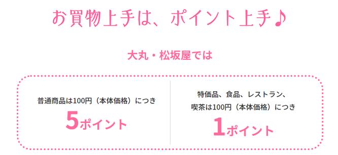 ポイ活サイト比較一覧ランキング1位で大丸松阪屋で利用がお得