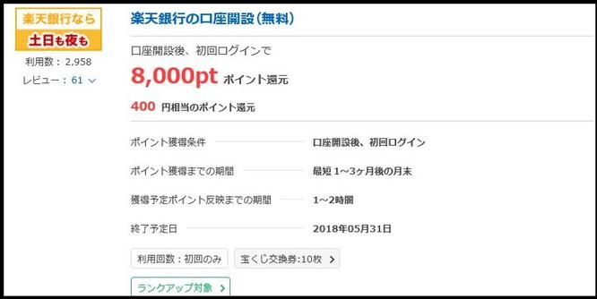 おすすめポイントサイトポイントタウンで銀行開設すれば3,000ptは余裕で稼げる