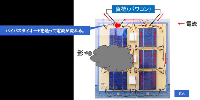 太陽光 パネル 点検 ツール ソラメンテ 技術 模型 目に見え 5