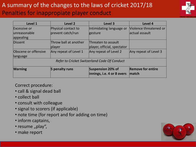A summary of the changes to the laws of cricket 2017/18 prepared for Cricket Switzerland (slide 2)