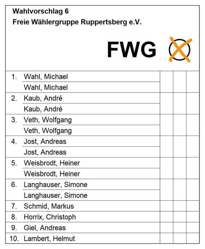 Wahlvorschlag 6 - FWG