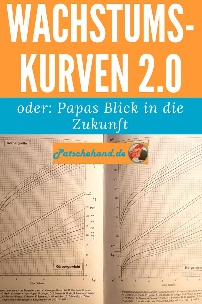 Grafik für Pinterest oder zum Teilen rund um den Kleidergrößenrechner für Babys und Kleinkinder auf Mama-Blog Patschehand.de.